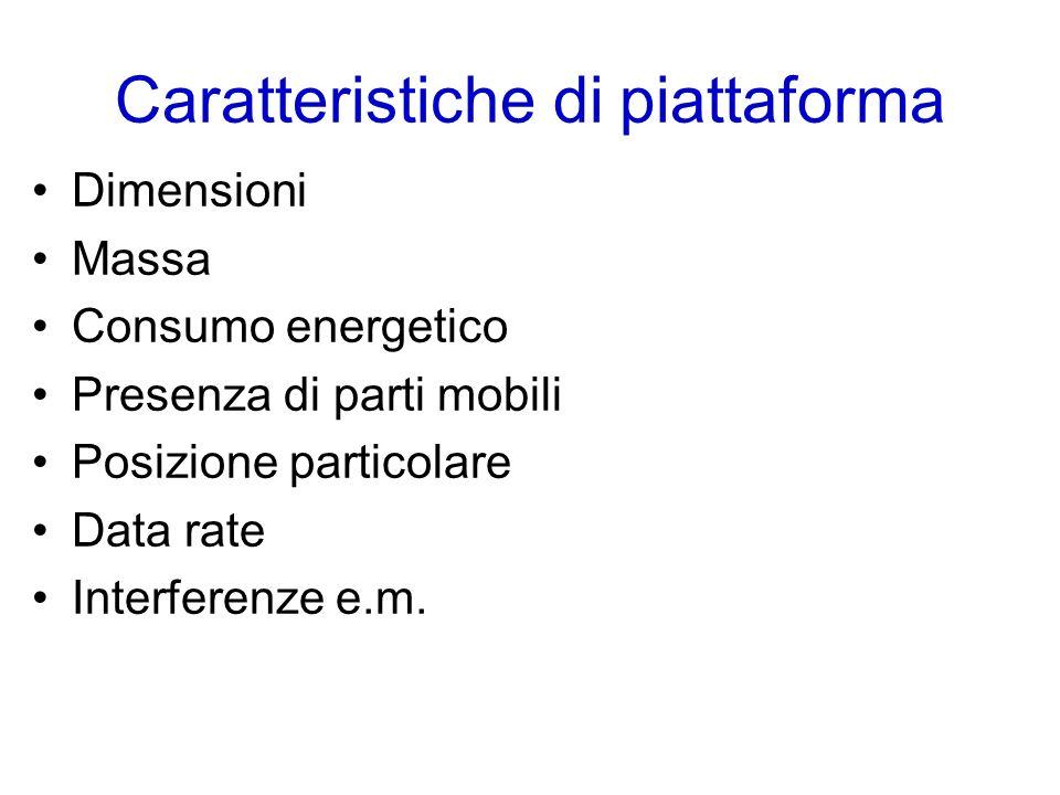 Caratteristiche di piattaforma Dimensioni Massa Consumo energetico Presenza di parti mobili Posizione particolare Data rate Interferenze e.m.