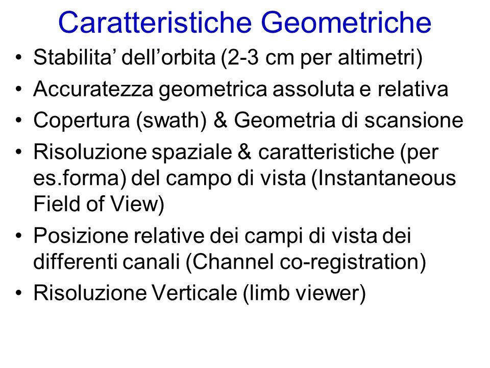 Caratteristiche Geometriche Stabilita dellorbita (2-3 cm per altimetri) Accuratezza geometrica assoluta e relativa Copertura (swath) & Geometria di scansione Risoluzione spaziale & caratteristiche (per es.forma) del campo di vista (Instantaneous Field of View) Posizione relative dei campi di vista dei differenti canali (Channel co-registration) Risoluzione Verticale (limb viewer)