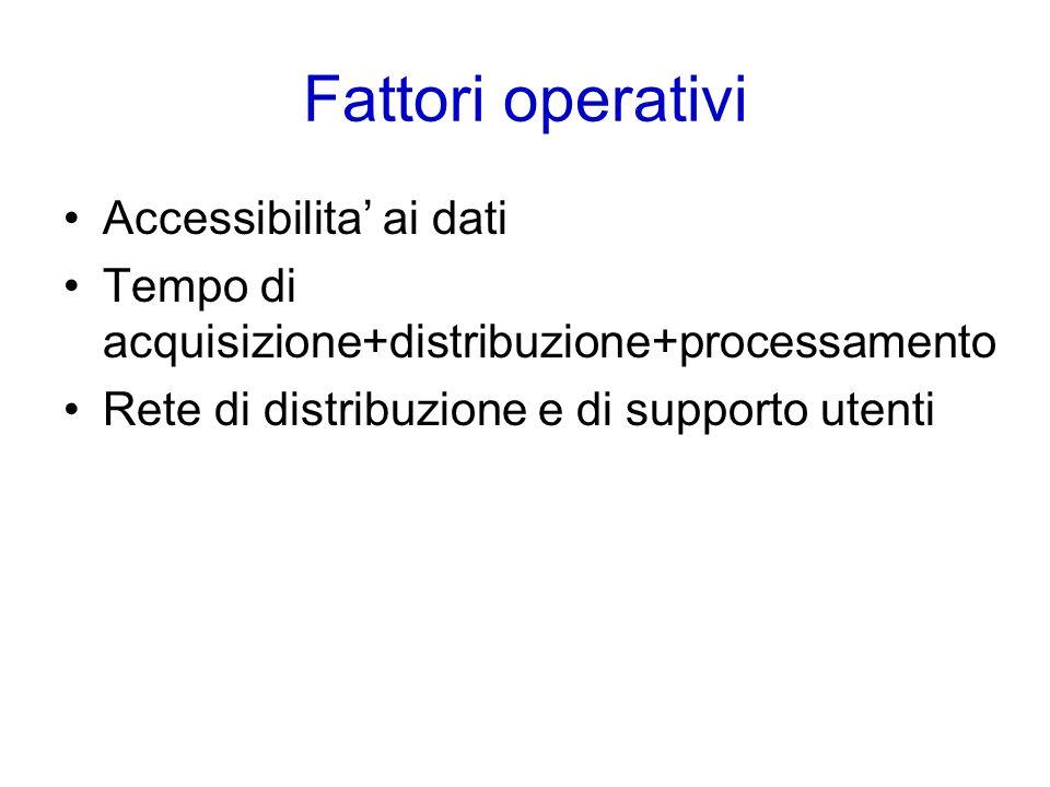 Fattori operativi Accessibilita ai dati Tempo di acquisizione+distribuzione+processamento Rete di distribuzione e di supporto utenti