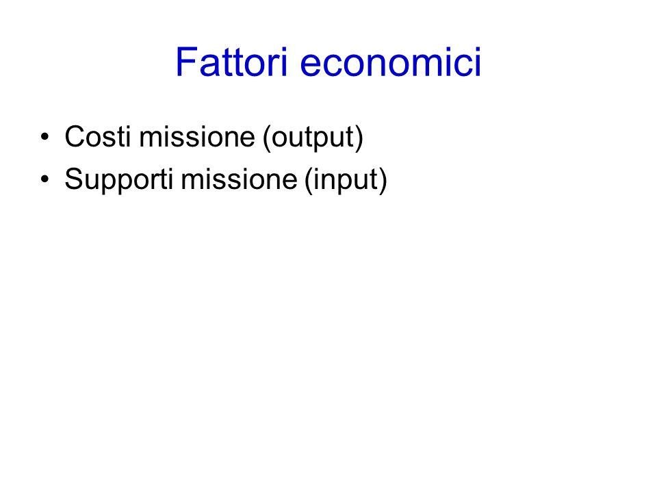 Fattori economici Costi missione (output) Supporti missione (input)