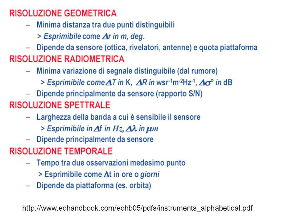 http://www.eohandbook.com/eohb05/pdfs/instruments_alphabetical.pdf
