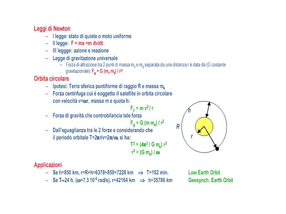 ENVISAT INSTRUMENTS SCANNING GEOMETRY ceos.cnes.fr:8100/cdrom-00b/ceos1/satellit/envisat/insnts00/index.htm NADIR LIMB