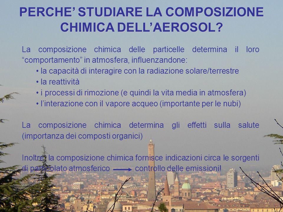 PERCHE STUDIARE LA COMPOSIZIONE CHIMICA DELLAEROSOL? La composizione chimica delle particelle determina il loro comportamento in atmosfera, influenzan