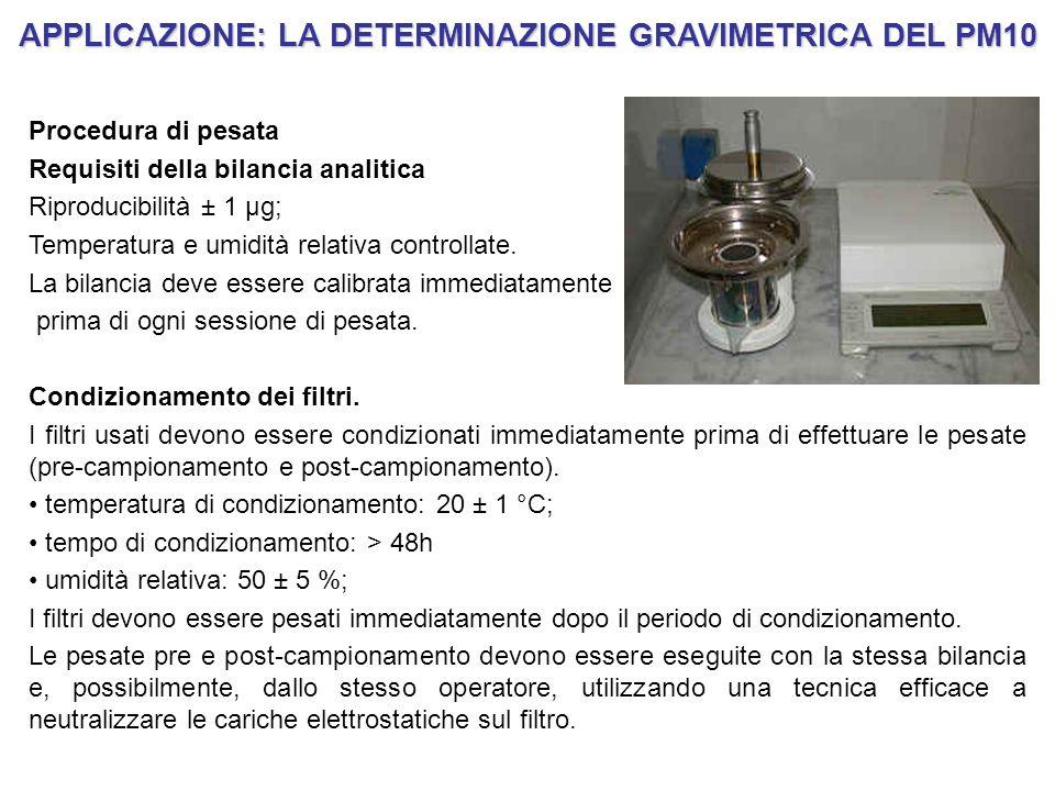 Procedura di pesata Requisiti della bilancia analitica Riproducibilità ± 1 μg; Temperatura e umidità relativa controllate. La bilancia deve essere cal