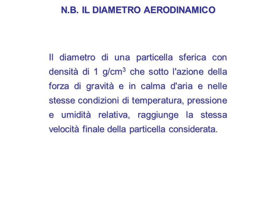 N.B. IL DIAMETRO AERODINAMICO Il diametro di una particella sferica con densità di 1 g/cm 3 che sotto l'azione della forza di gravità e in calma d'ari