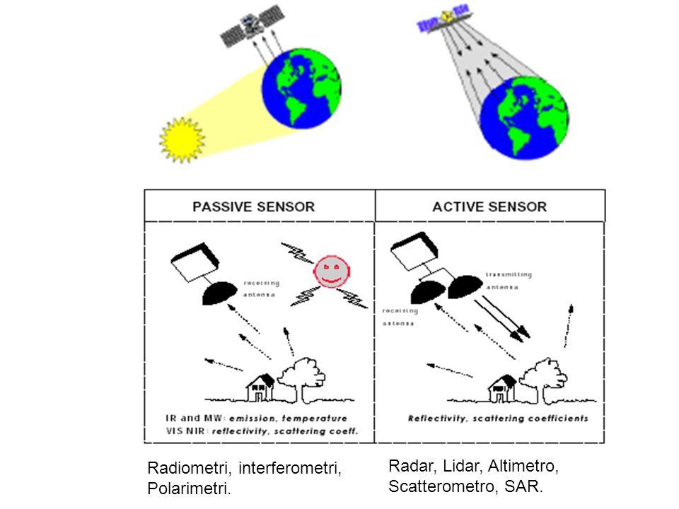 Radiometri, interferometri, Polarimetri. Radar, Lidar, Altimetro, Scatterometro, SAR.