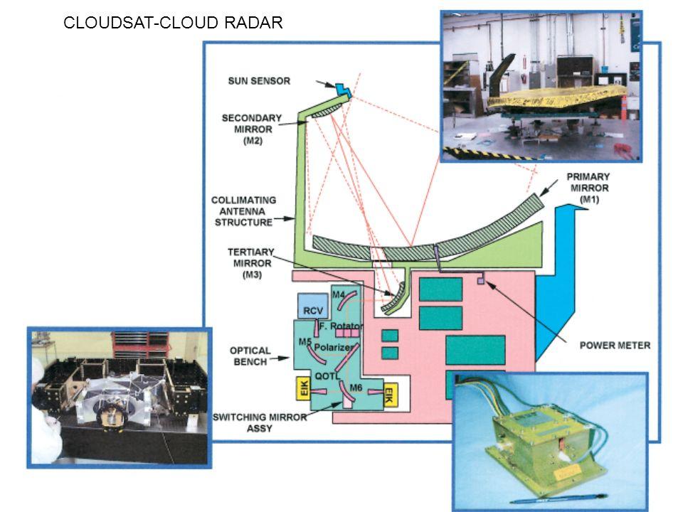 CLOUDSAT-CLOUD RADAR