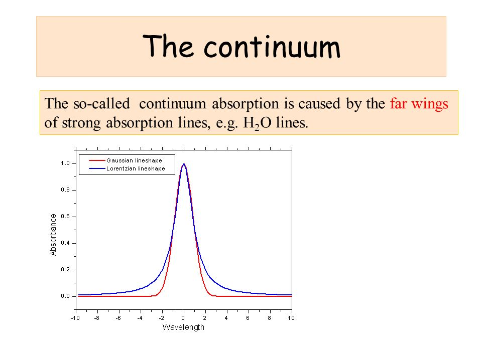 The continuum The so-called continuum absorption is caused by the far wings of strong absorption lines, e.g. H 2 O lines.