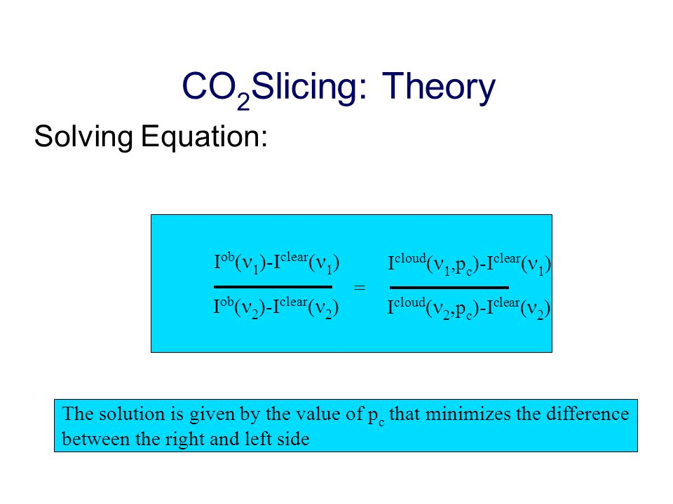 CO 2 Slicing: Theory Solving Equation: I ob ( )-I clear ( ) I cloud (,p c )-I clear ( ) I cloud ( p c )-I clear ( ) = The solution is given by the value of p c that minimizes the difference between the right and left side