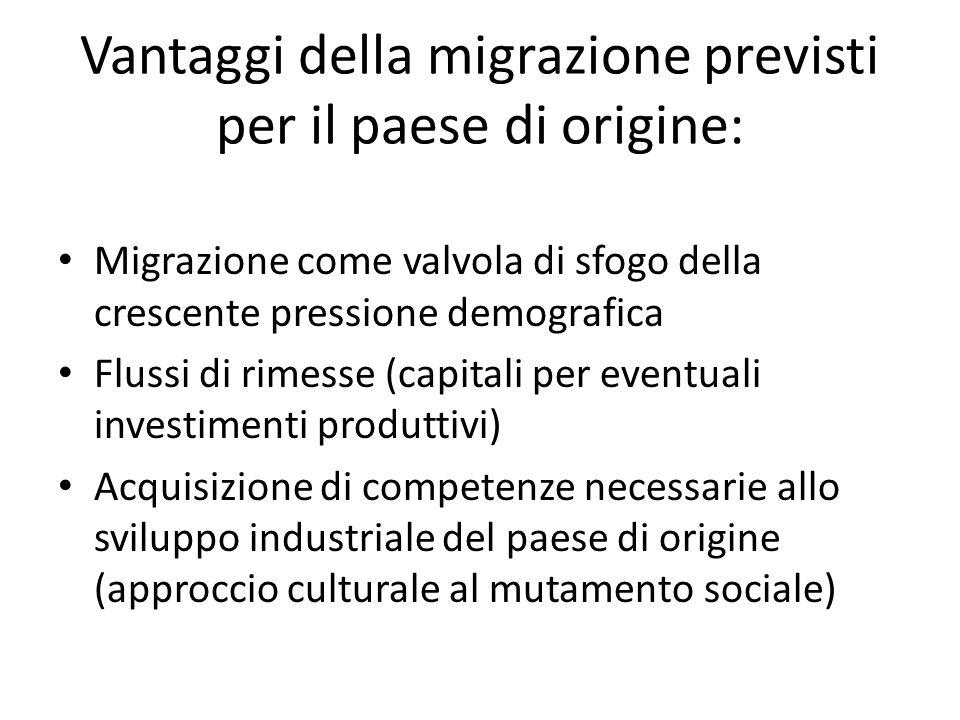 Vantaggi della migrazione previsti per il paese di origine: Migrazione come valvola di sfogo della crescente pressione demografica Flussi di rimesse (