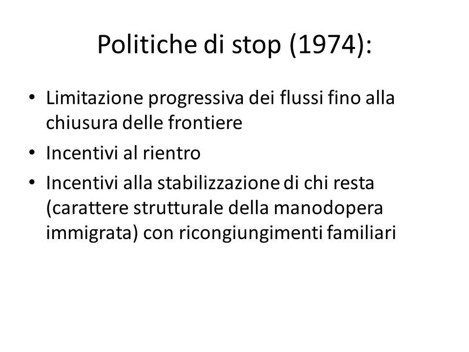 Politiche di stop (1974): Limitazione progressiva dei flussi fino alla chiusura delle frontiere Incentivi al rientro Incentivi alla stabilizzazione di
