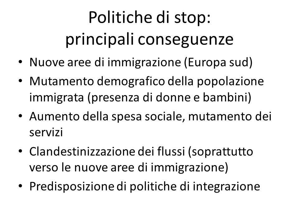 Politiche di stop: principali conseguenze Nuove aree di immigrazione (Europa sud) Mutamento demografico della popolazione immigrata (presenza di donne
