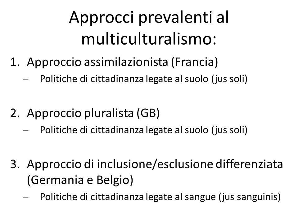 Approcci prevalenti al multiculturalismo: 1.Approccio assimilazionista (Francia) –Politiche di cittadinanza legate al suolo (jus soli) 2.Approccio plu