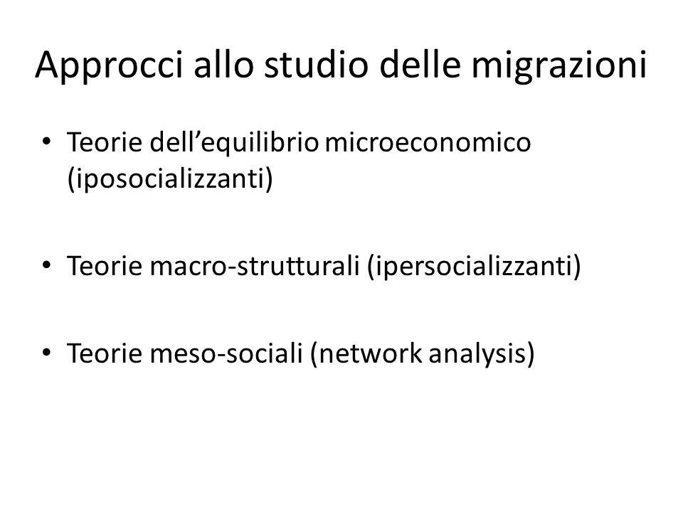 Approcci allo studio delle migrazioni Teorie dellequilibrio microeconomico (iposocializzanti) Teorie macro-strutturali (ipersocializzanti) Teorie meso