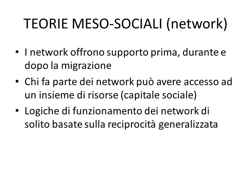 TEORIE MESO-SOCIALI (network) I network offrono supporto prima, durante e dopo la migrazione Chi fa parte dei network può avere accesso ad un insieme
