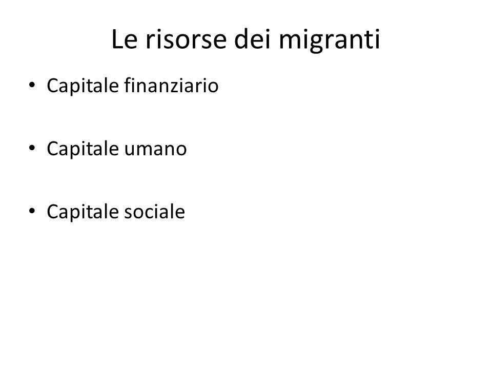 Le risorse dei migranti Capitale finanziario Capitale umano Capitale sociale