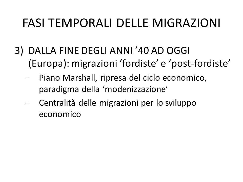 FASI TEMPORALI DELLE MIGRAZIONI 3)DALLA FINE DEGLI ANNI 40 AD OGGI (Europa): migrazioni fordiste e post-fordiste –Piano Marshall, ripresa del ciclo ec