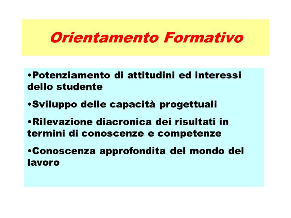 Orientamento Formativo Potenziamento di attitudini ed interessi dello studente Sviluppo delle capacità progettuali Rilevazione diacronica dei risultat