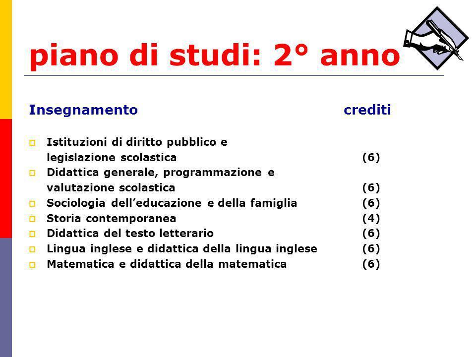 piano di studi: 2° anno Insegnamento crediti Istituzioni di diritto pubblico e legislazione scolastica (6) Didattica generale, programmazione e valuta