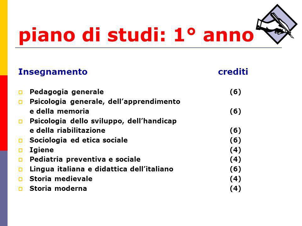 piano di studi: 1° anno Insegnamento crediti Pedagogia generale(6) Psicologia generale, dellapprendimento e della memoria(6) Psicologia dello sviluppo