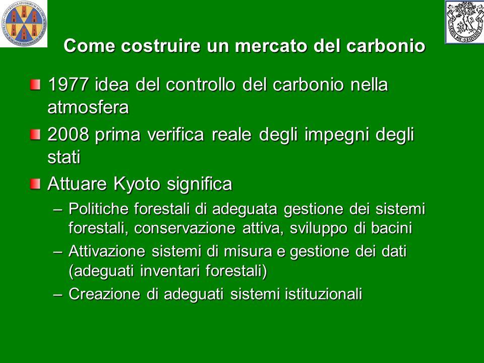Come costruire un mercato del carbonio 1977 idea del controllo del carbonio nella atmosfera 2008 prima verifica reale degli impegni degli stati Attuar