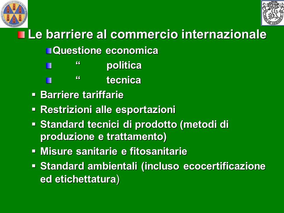 Le barriere al commercio internazionale Questione economica politica politica tecnica tecnica Barriere tariffarie Barriere tariffarie Restrizioni alle