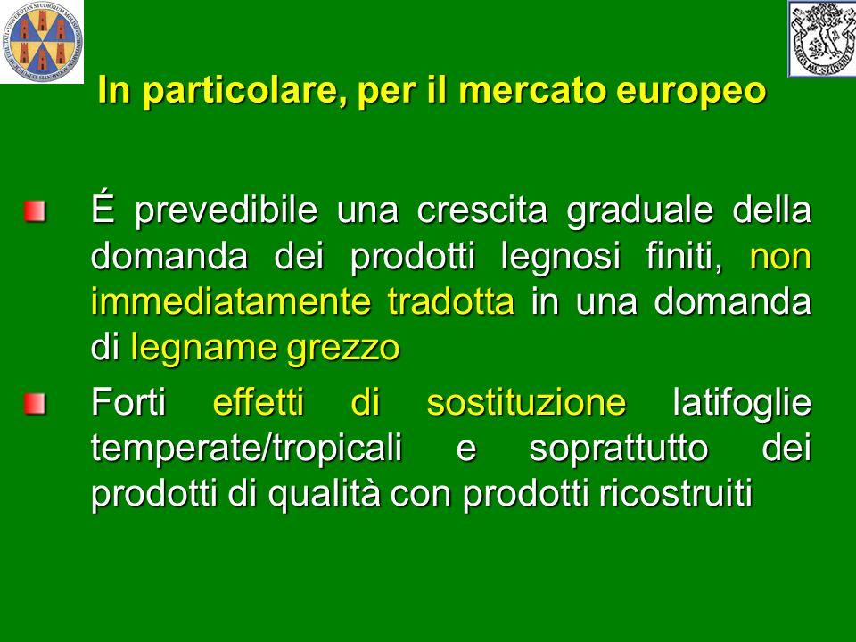 In particolare, per il mercato europeo É prevedibile una crescita graduale della domanda dei prodotti legnosi finiti, non immediatamente tradotta in u