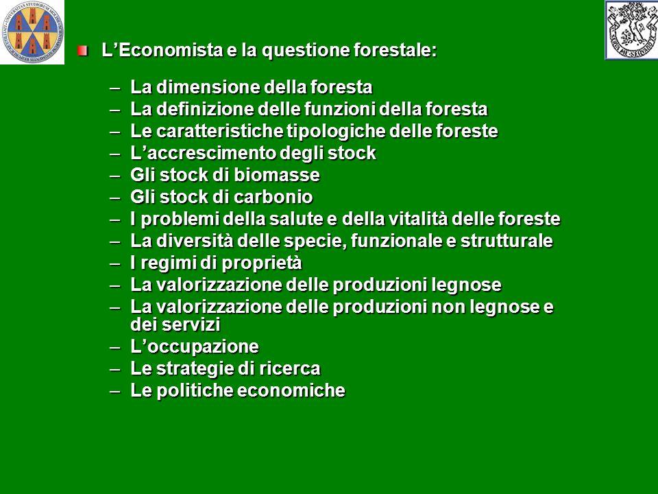 LEconomista e la questione forestale: –La dimensione della foresta –La definizione delle funzioni della foresta –Le caratteristiche tipologiche delle