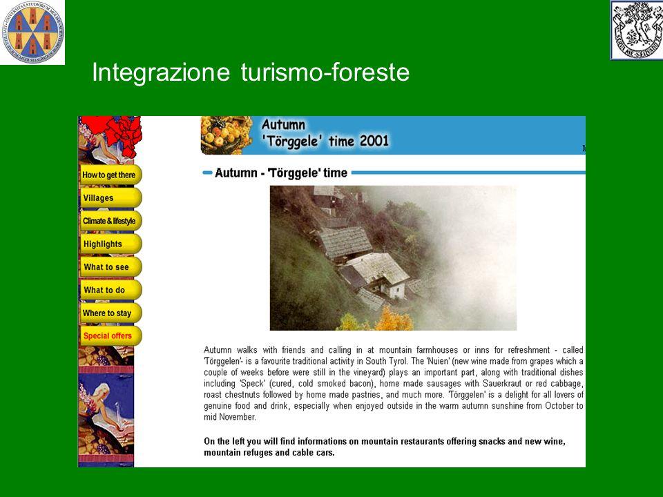 Integrazione turismo-foreste