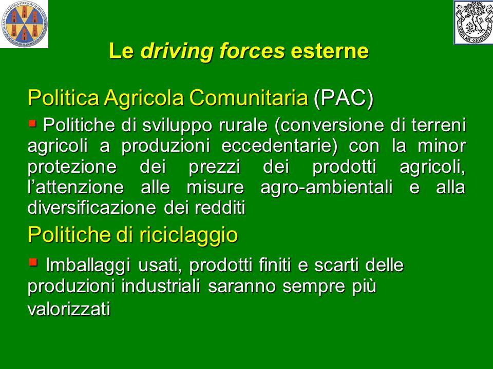 Le driving forces esterne Politica Agricola Comunitaria (PAC) Politiche di sviluppo rurale (conversione di terreni agricoli a produzioni eccedentarie)