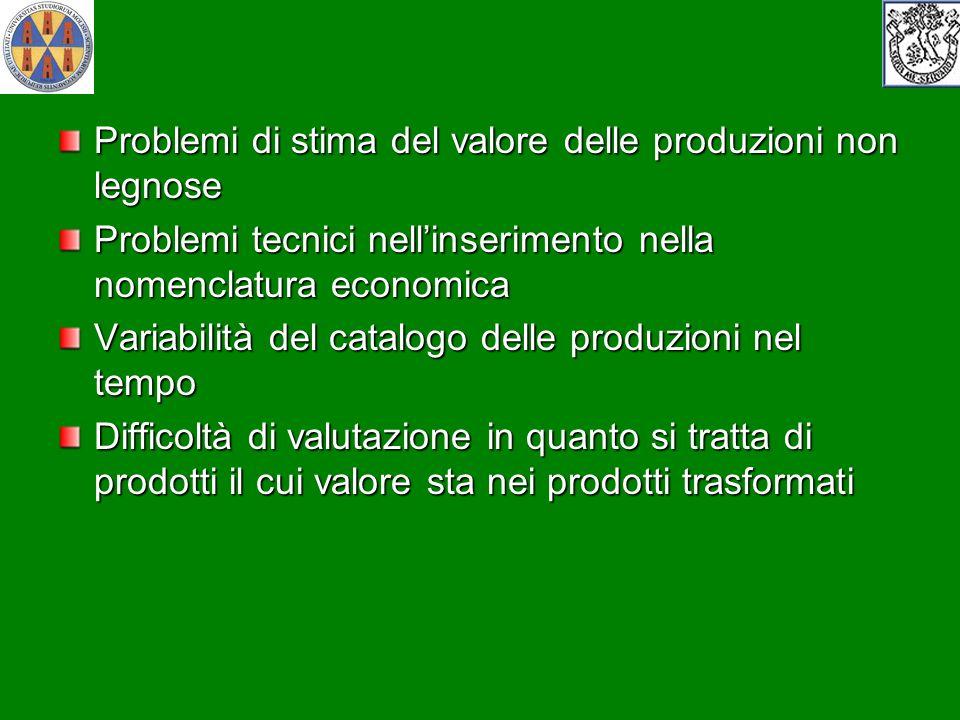 Problemi di stima del valore delle produzioni non legnose Problemi tecnici nellinserimento nella nomenclatura economica Variabilità del catalogo delle