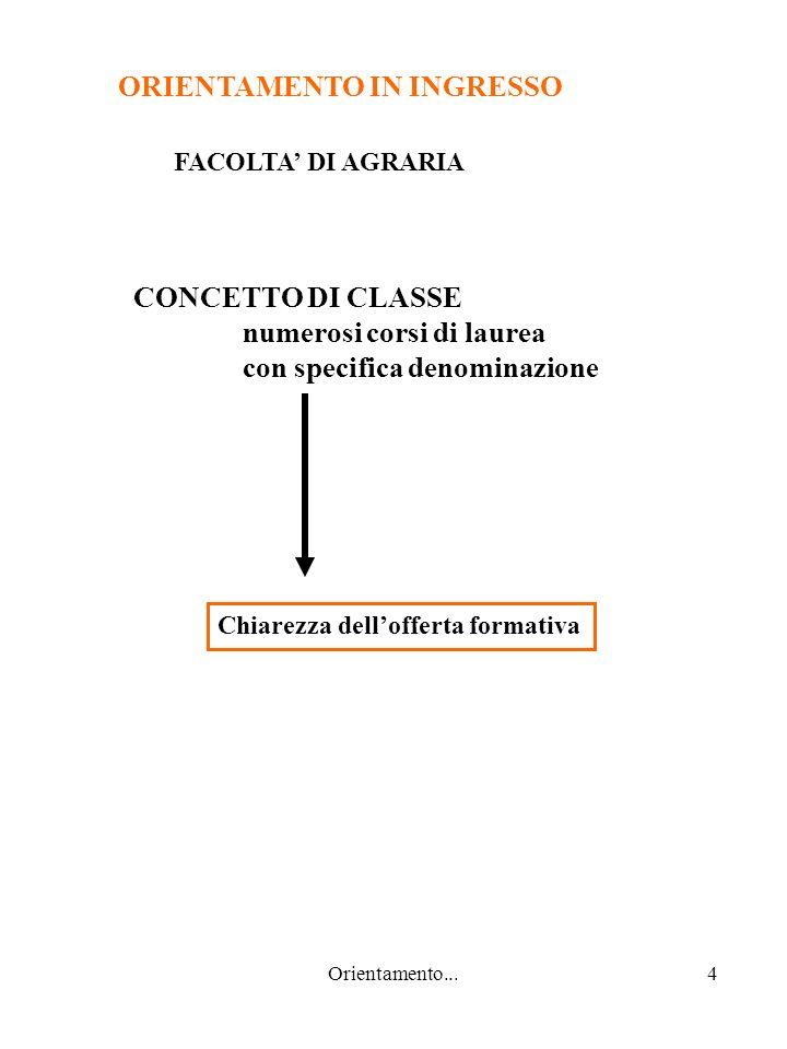 Orientamento...4 ORIENTAMENTO IN INGRESSO CONCETTO DI CLASSE numerosi corsi di laurea con specifica denominazione FACOLTA DI AGRARIA Chiarezza dellofferta formativa