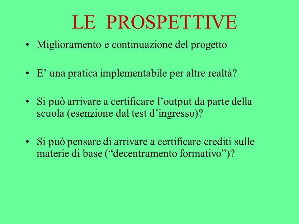 LE PROSPETTIVE Miglioramento e continuazione del progetto E una pratica implementabile per altre realtà.