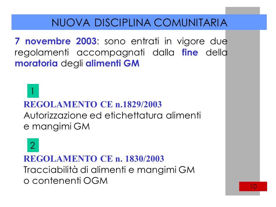 NUOVA DISCIPLINA COMUNITARIA 1 2 REGOLAMENTO CE n.1829/2003 Autorizzazione ed etichettatura alimenti e mangimi GM REGOLAMENTO CE n.
