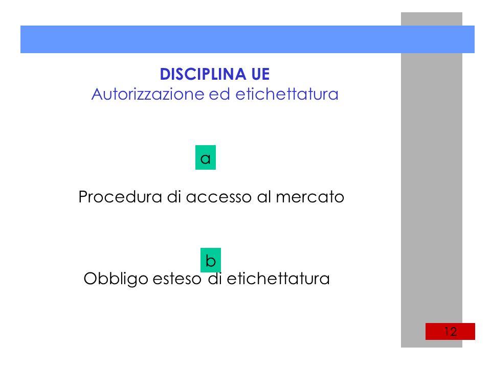 12 DISCIPLINA UE Autorizzazione ed etichettatura Procedura di accesso al mercato a Obbligo esteso di etichettatura b