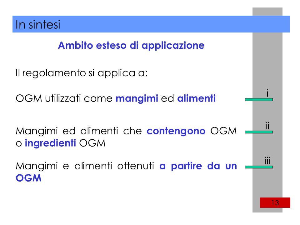 In sintesi 13 Ambito esteso di applicazione OGM utilizzati come mangimi ed alimenti Mangimi ed alimenti che contengono OGM o ingredienti OGM Mangimi e alimenti ottenuti a partire da un OGM i ii iii Il regolamento si applica a: