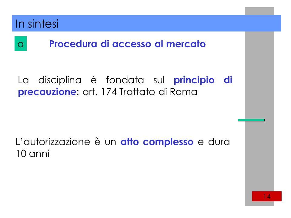 In sintesi 14 Procedura di accesso al mercato La disciplina è fondata sul principio di precauzione : art.
