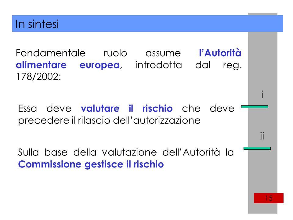 In sintesi 15 Fondamentale ruolo assume lAutorità alimentare europea, introdotta dal reg.
