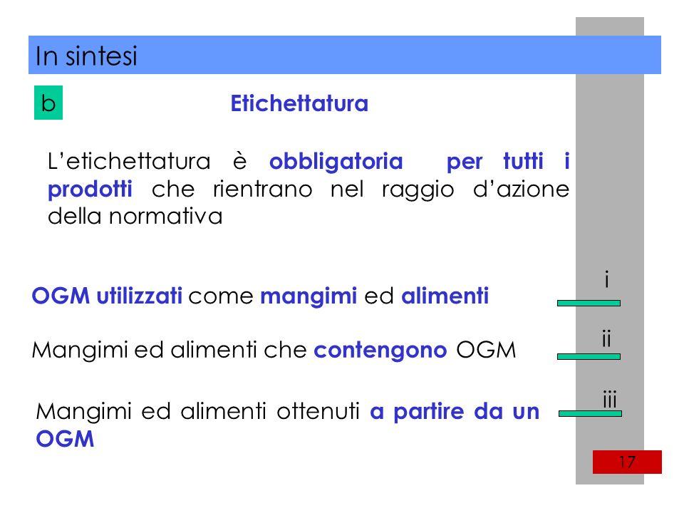 In sintesi 17 Etichettatura Letichettatura è obbligatoria per tutti i prodotti che rientrano nel raggio dazione della normativa OGM utilizzati come mangimi ed alimenti i b Mangimi ed alimenti che contengono OGM ii Mangimi ed alimenti ottenuti a partire da un OGM iii
