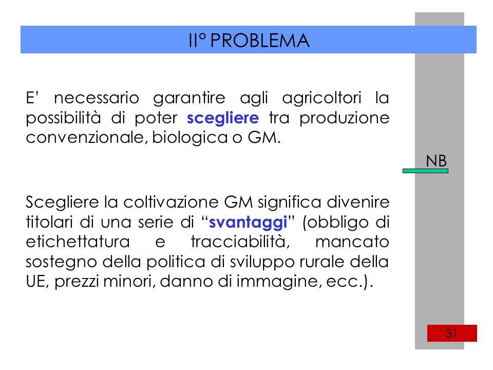 II° PROBLEMA 31 E necessario garantire agli agricoltori la possibilità di poter scegliere tra produzione convenzionale, biologica o GM.