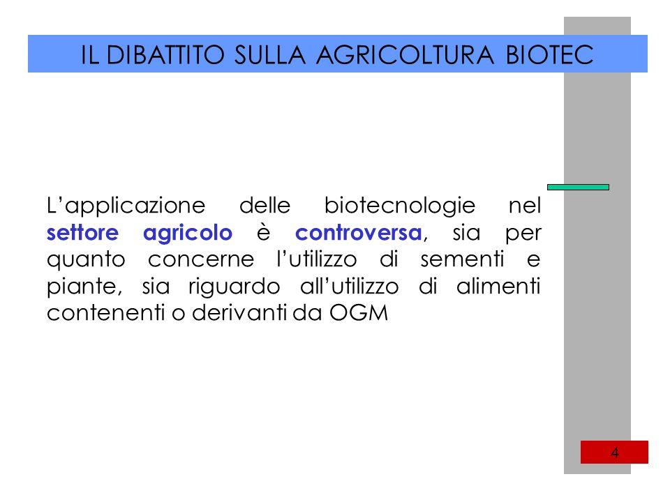 IL DIBATTITO SULLA AGRICOLTURA BIOTEC 4 Lapplicazione delle biotecnologie nel settore agricolo è controversa, sia per quanto concerne lutilizzo di sementi e piante, sia riguardo allutilizzo di alimenti contenenti o derivanti da OGM