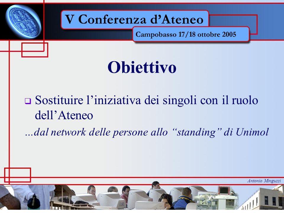 Obiettivo Sostituire liniziativa dei singoli con il ruolo dellAteneo …dal network delle persone allo standing di Unimol Antonio Minguzzi
