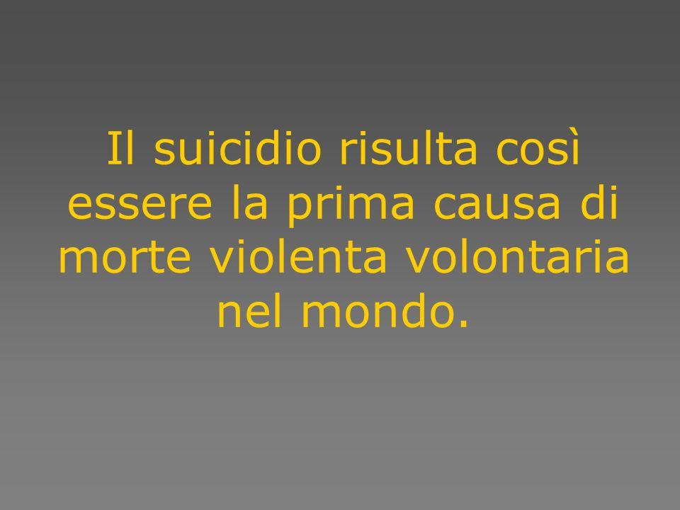 Il suicidio risulta così essere la prima causa di morte violenta volontaria nel mondo.