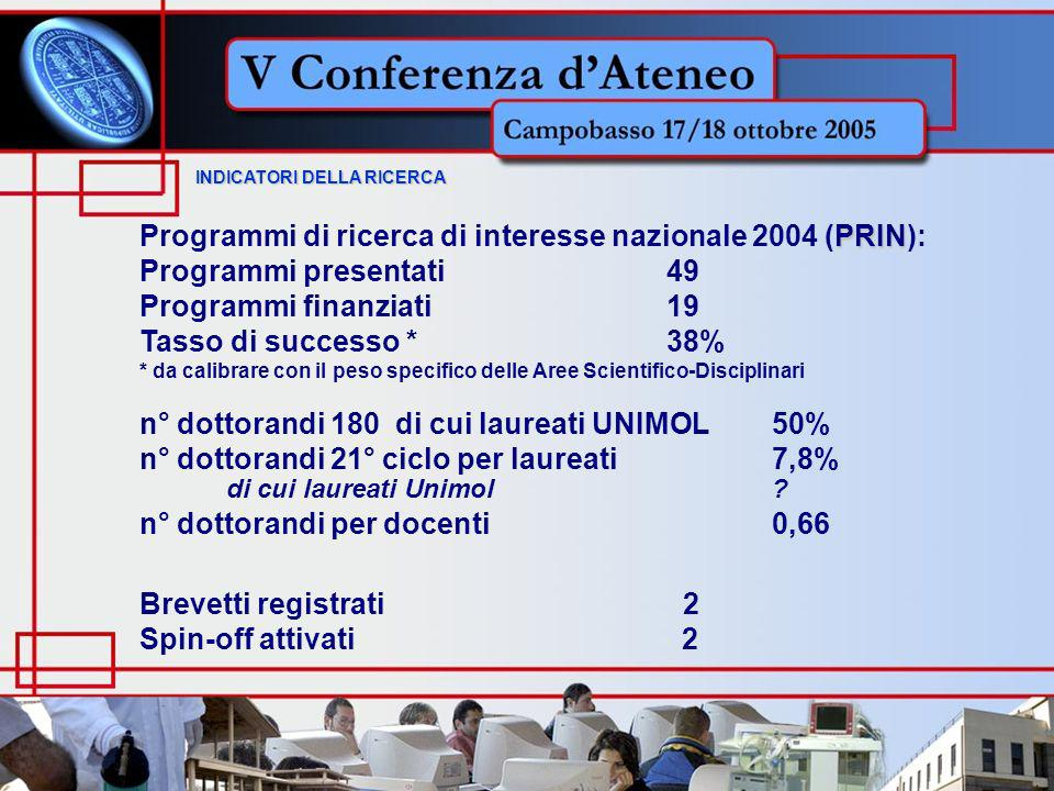 INDICATORI DELLA RICERCA INDICATORI DELLA RICERCA PRIN Programmi di ricerca di interesse nazionale 2004 (PRIN): Programmi presentati49 Programmi finan