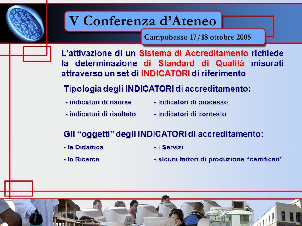 Lattivazione di un Sistema di Accreditamento richiede la determinazione di Standard di Qualità misurati attraverso un set di INDICATORI di riferimento Tipologia degli INDICATORI di accreditamento: - indicatori di risorse - indicatori di processo - indicatori di risorse - indicatori di processo - indicatori di risultato - indicatori di contesto - indicatori di risultato - indicatori di contesto Gli oggetti degli INDICATORI di accreditamento: - la Didattica - i Servizi - la Ricerca - alcuni fattori di produzione certificati