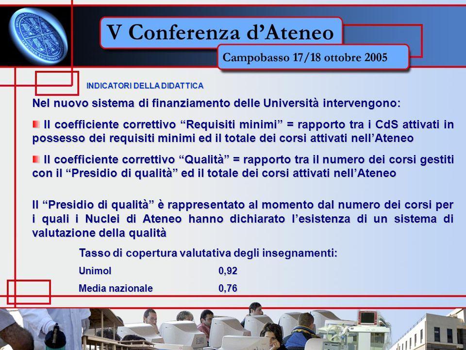 Nel nuovo sistema di finanziamento delle Università intervengono: Il coefficiente correttivo Requisiti minimi = rapporto tra i CdS attivati in possess