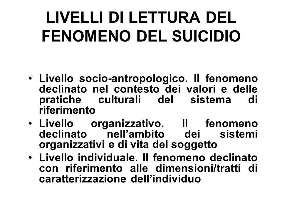 LIVELLI DI LETTURA DEL FENOMENO DEL SUICIDIO Livello socio-antropologico. Il fenomeno declinato nel contesto dei valori e delle pratiche culturali del