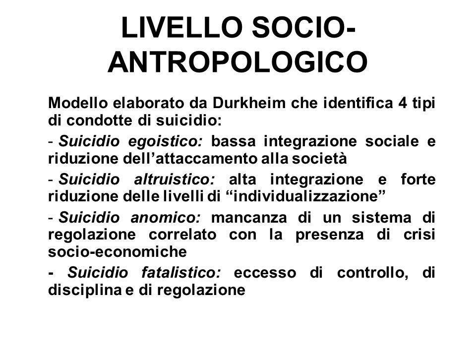 LIVELLO SOCIO- ANTROPOLOGICO Modello elaborato da Durkheim che identifica 4 tipi di condotte di suicidio: - Suicidio egoistico: bassa integrazione soc