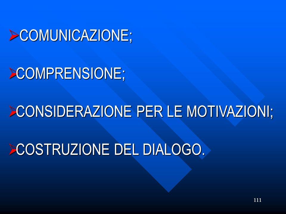 111 COMUNICAZIONE; COMPRENSIONE; COMPRENSIONE; CONSIDERAZIONE CONSIDERAZIONE PER LE MOTIVAZIONI; COSTRUZIONE COSTRUZIONE DEL DIALOGO.