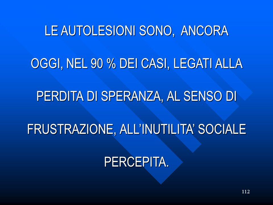 112 LE AUTOLESIONI SONO, ANCORA OGGI, NEL 90 % DEI CASI, LEGATI ALLA PERDITA DI SPERANZA, AL SENSO DI FRUSTRAZIONE, ALLINUTILITA SOCIALE PERCEPITA.